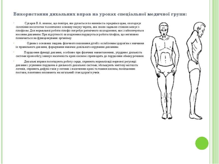 Використання дихальних вправ на уроках спеціальної медичної групи:  Сухарєв ...