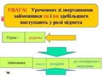 Рідше - можуть додатка Займенники входити до поширеного звертання Уреченнях з...
