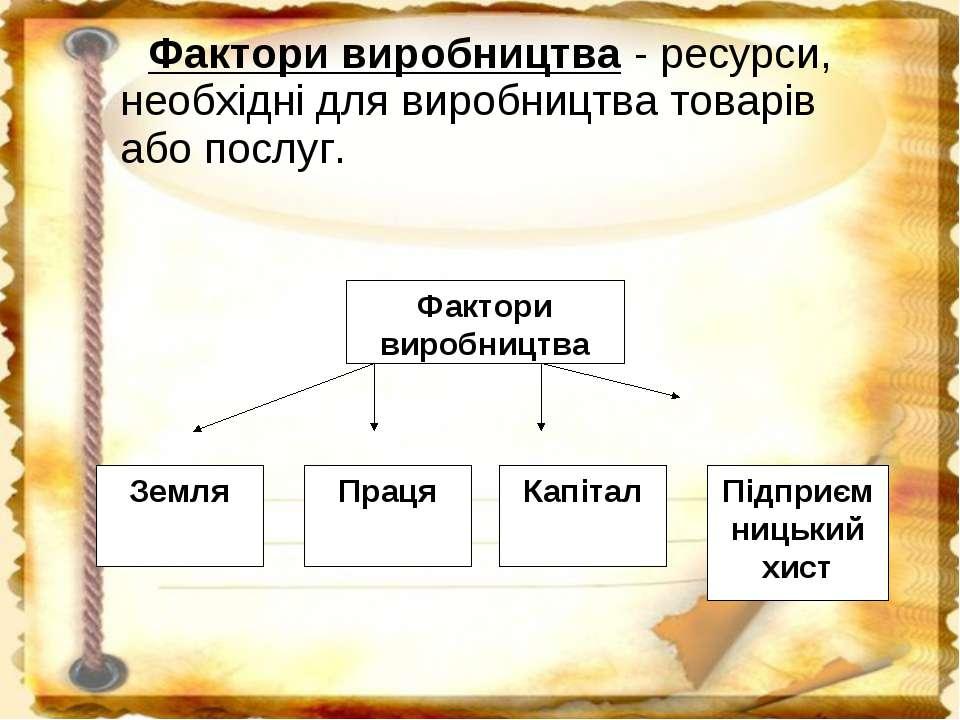Фактори виробництва - ресурси, необхідні для виробництва товарів або послуг.
