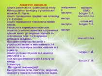 Аналітичні матеріали Аналіз результатів І (шкільного) етапу Міжнароднгоо конк...