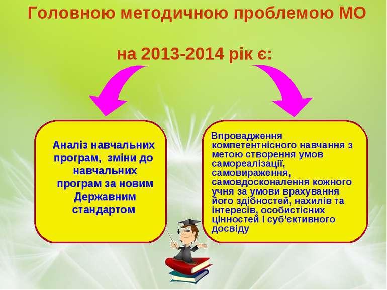 Головною методичною проблемою МО на 2013-2014 рік є: Аналіз навчальних програ...