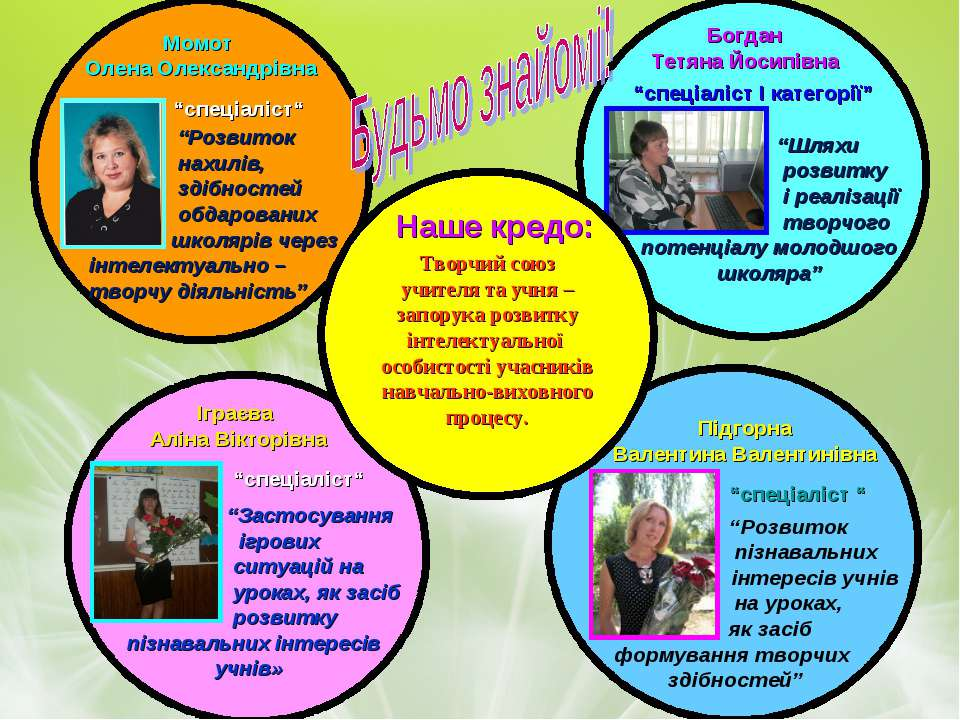 """Момот Олена Олександрівна """"спеціаліст"""" """"Розвиток нахилів, здібностей обдарова..."""