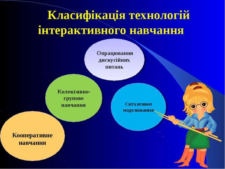 Класифікація технологій інтерактивного навчання Опрацювання дискусійних питан...