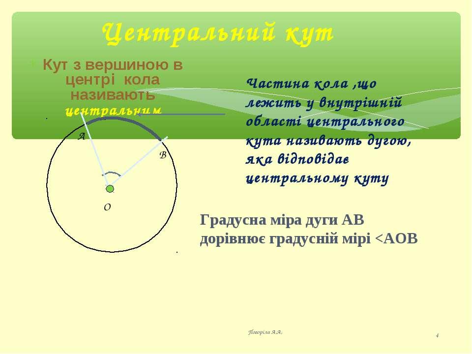 Центральний кут Погоріла А,А, * Кут з вершиною в центрі кола називають центра...