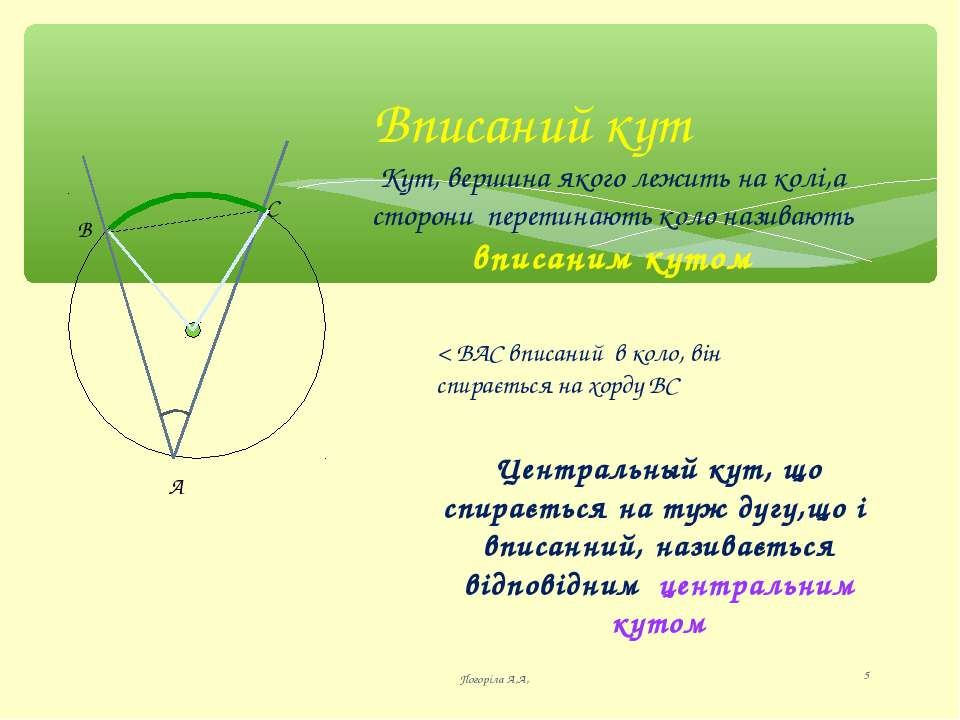Вписаний кут Погоріла А,А, * Кут, вершина якого лежить на колі,а сторони пере...