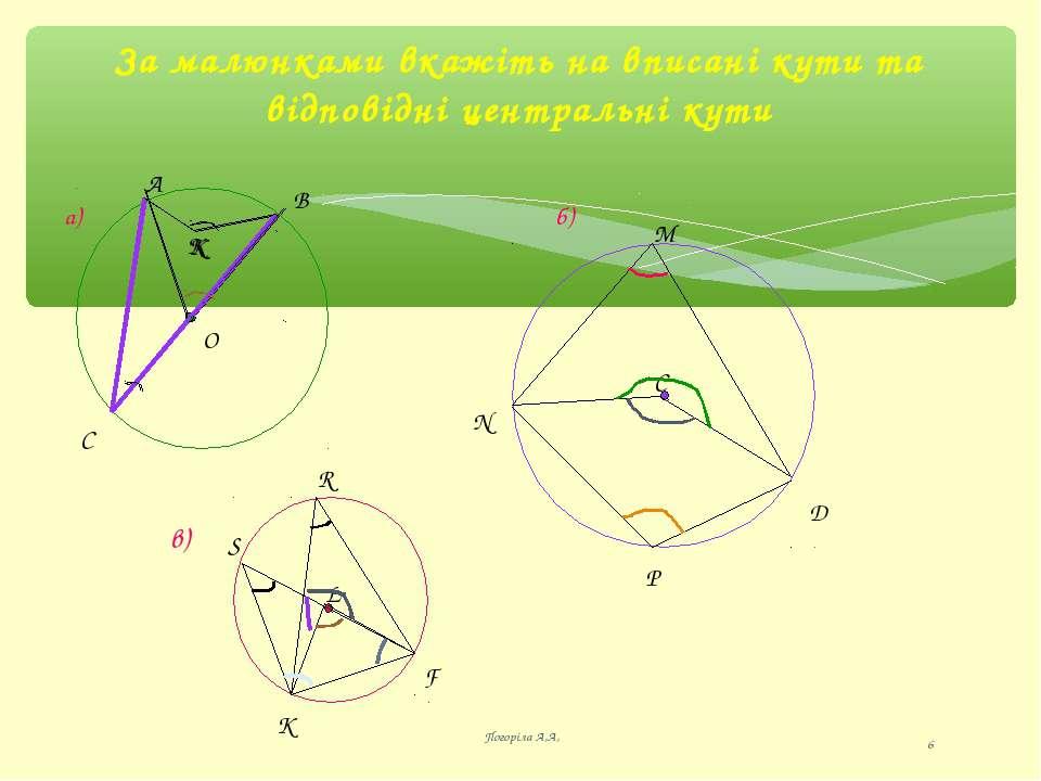 За малюнками вкажіть на вписані кути та відповідні центральні кути Погоріла А...