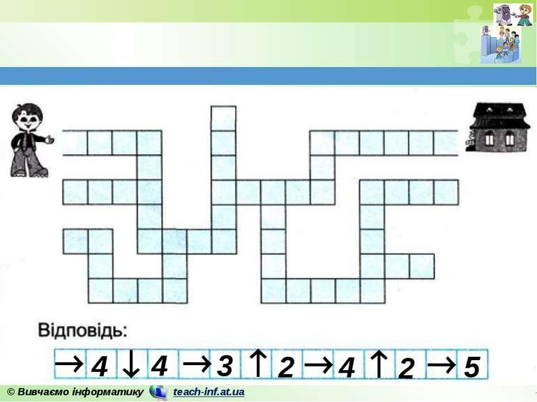 4 4 3 2 4 2 5 © Вивчаємо інформатику teach-inf.at.ua