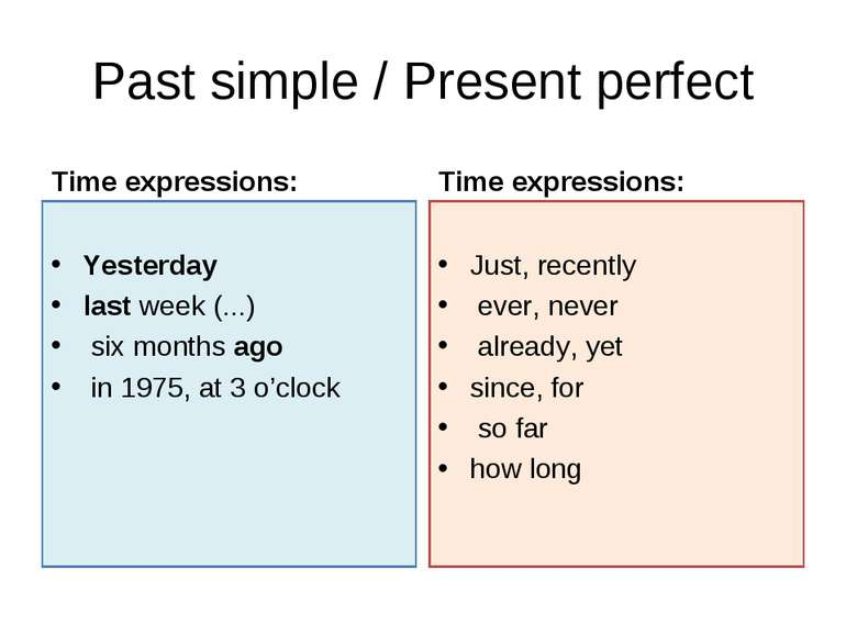 Past simple / Present perfect Time expressions:   Yesterday last week (...) s...