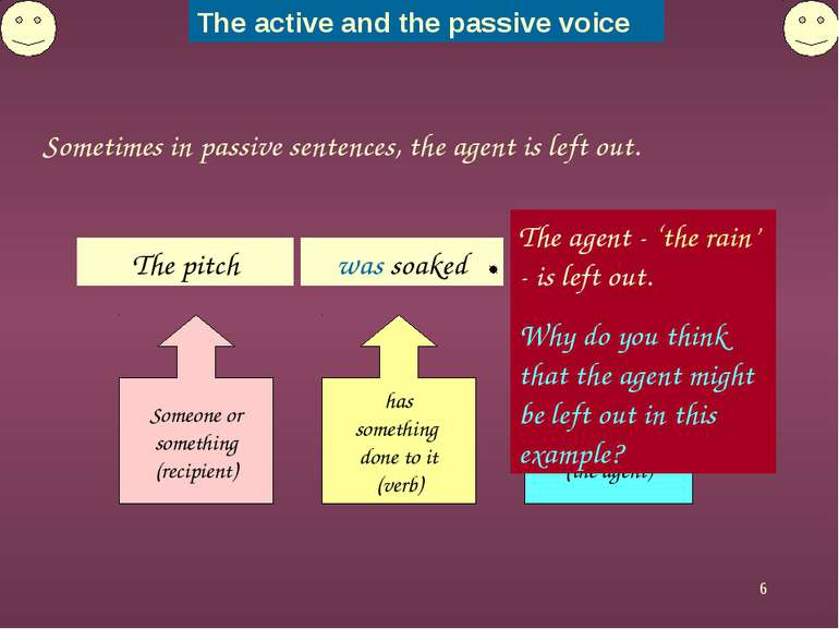 * Sometimes in passive sentences, the agent is left out. The agent - 'the rai...