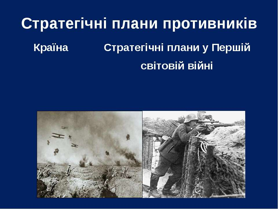 Стратегічні плани противників Країна Стратегічні плани у Першій світовій війні
