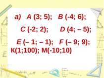 а) А (3; 5); B (-4; 6); C (-2; 2); D (4; – 5); E (– 1; – 1); F (– 9; 9); К(1;...