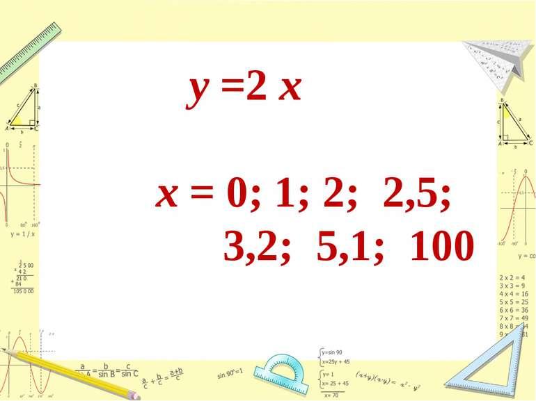 у =2 х х = 0; 1; 2; 2,5; 3,2; 5,1; 100