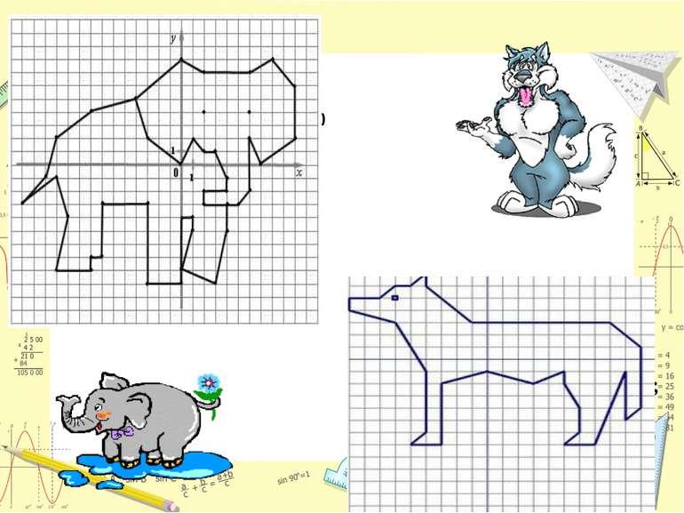 Варіант 1 (2; - 3), (2; - 2), (4; - 2), (4; - 1), (3; 1), (2; 1), (1; 2), (0;...