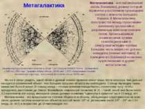 Метагалактика Метагалактика - вся наблюдаемая часть Вселенной, размер которой...