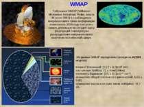 WMAP  Из данных WMAP определены (исходя из ΛCDM-модели): возраст Вселенной: ...