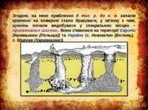 Згодом, на межі приблизно 8 тис. р. до н. е. запасів кременю на поверхні стал...
