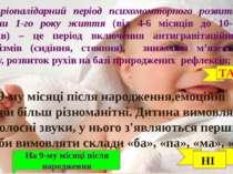 Стріопалідарний період психомомторного розвитку дитини 1-го року життя (від 4...