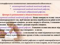 До міеленцефальних позотоничних автоматизмів відносяться : асиметричний шийни...