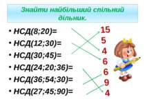 Знайти найбільший спільний дільник. НСД(8;20)= НСД(12;30)= НСД(30;45)= НСД(24...