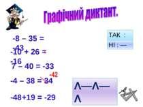 ТАК : Λ НІ : — -8 – 35 = -43 -10 + 26 = -16 7 – 40 = -33 -4 – 38 = 34 -48+19 ...