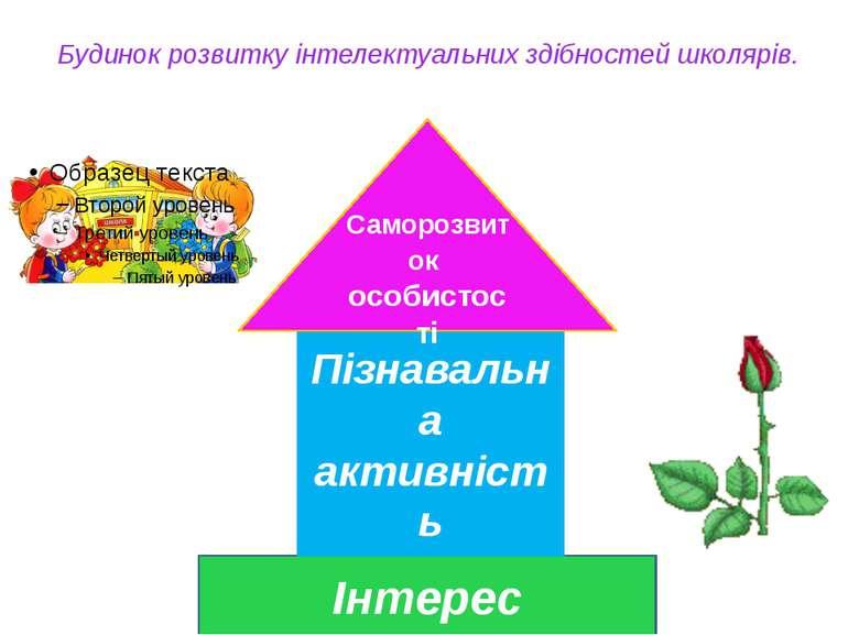 Будинок розвитку інтелектуальних здібностей школярів. Інтерес Пізнавальна акт...