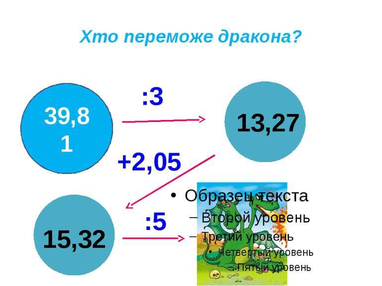 Хто переможе дракона? 39,81 :3 13,27 +2,05 15,32 :5 3,064