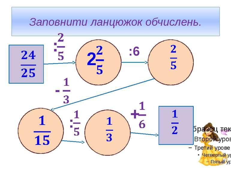 Заповнити ланцюжок обчислень. :6
