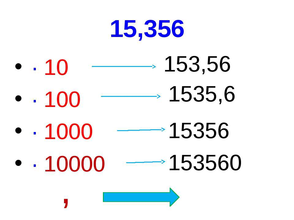 15,356 ∙ 10 ∙ 100 ∙ 1000 ∙ 10000 153,56 1535,6 15356 153560 ,