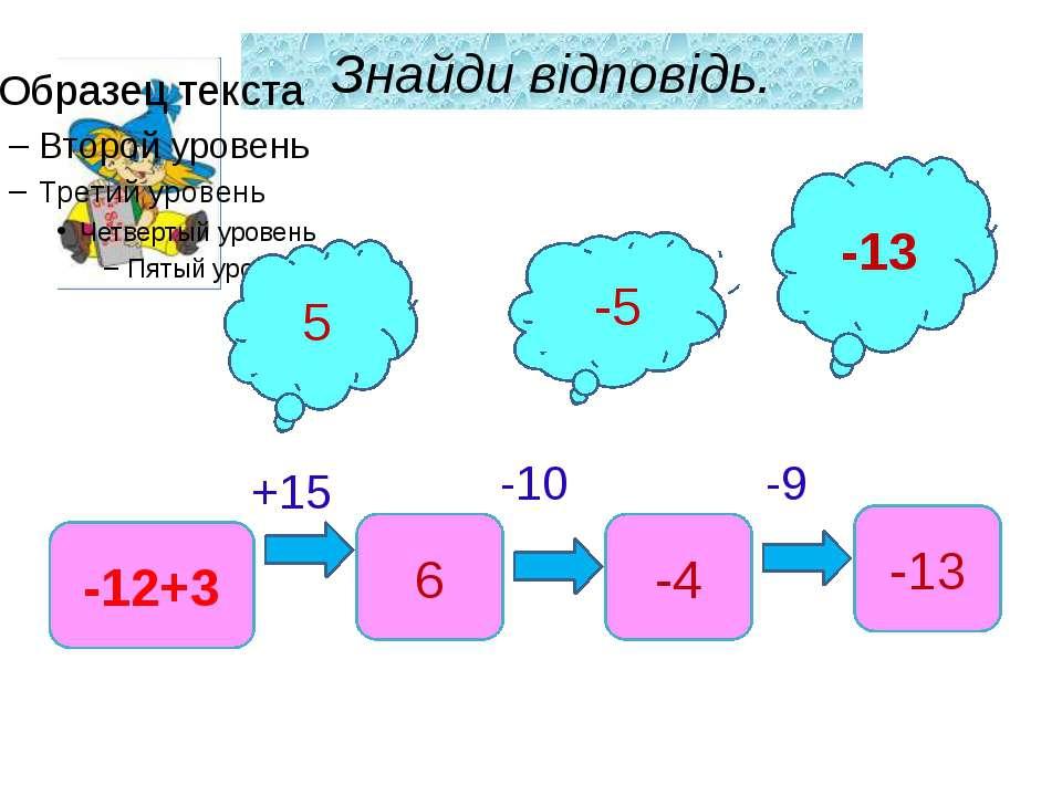 Знайди відповідь. -12+3 6 -4 -13 +15 -10 -9 5 -5 -13