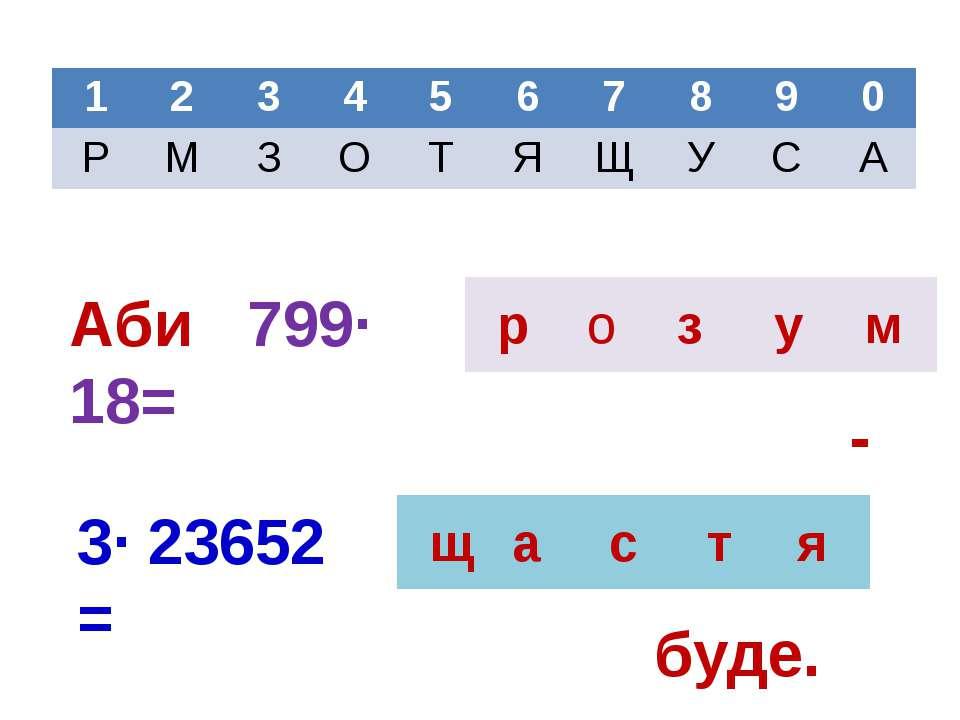 Аби 799∙ 18= 3∙ 23652 = р о з у м щ а с т я буде. - 1 2 3 4 5 6 7 8 9 0 Р М З...