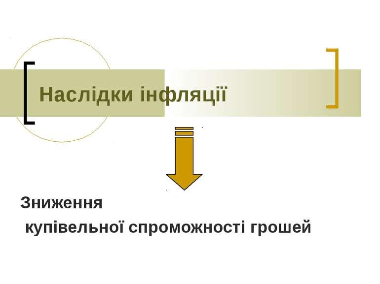 Наслідки інфляції Зниження купівельної спроможності грошей Гиззатуллина Елена...