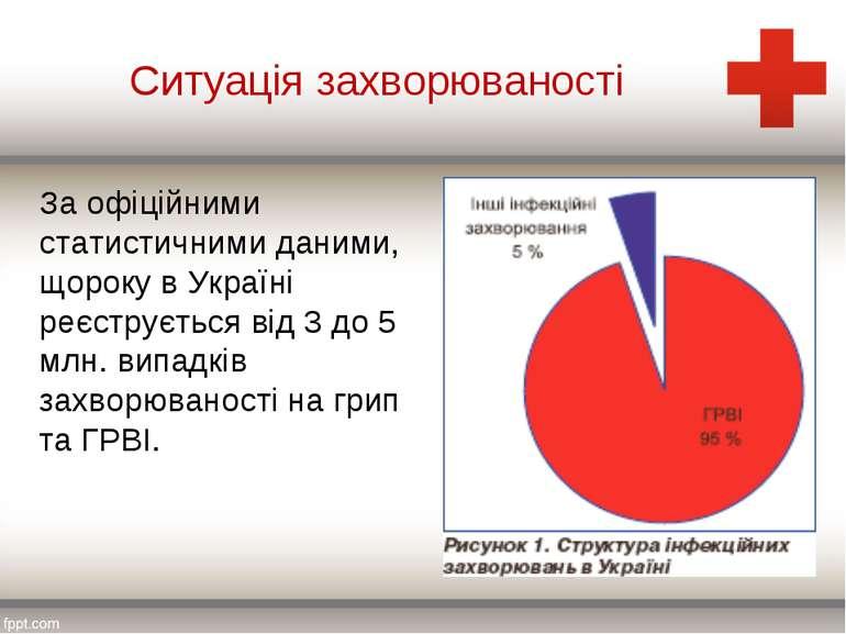 Ситуація захворюваності За офіційними статистичними даними, щороку в Україні ...