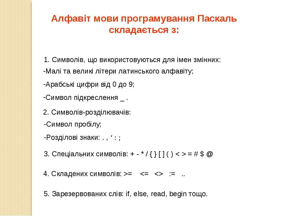 Алфавіт мови програмування Паскаль складається з: 1. Символів, що використову...