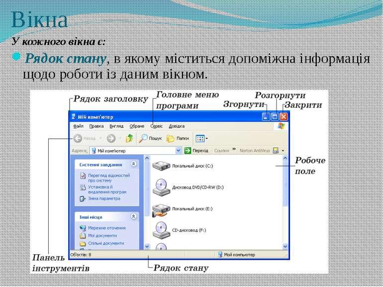 Вікна У кожного вікна є: Рядок стану, в якому міститься допоміжна інформація ...