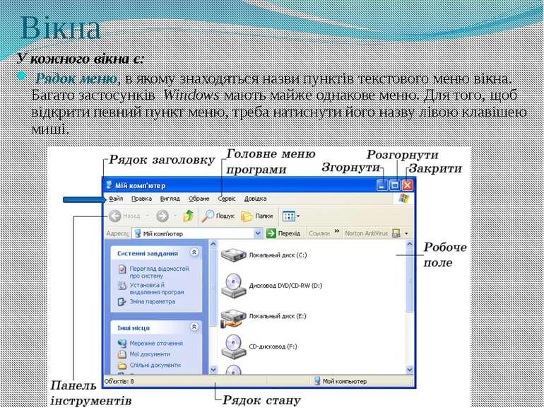 Вікна У кожного вікна є: Рядок меню, в якому знаходяться назви пунктів тексто...