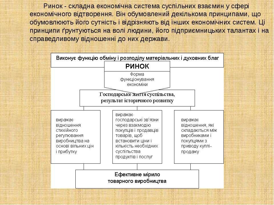 Ринок - складна економічна система суспільних взаємин у сфері економічного ві...