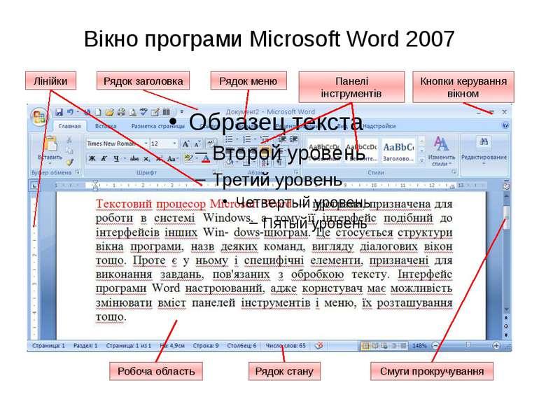 Вікно програми Microsoft Word 2007 Рядок заголовка Лінійки Рядок меню Панелі ...