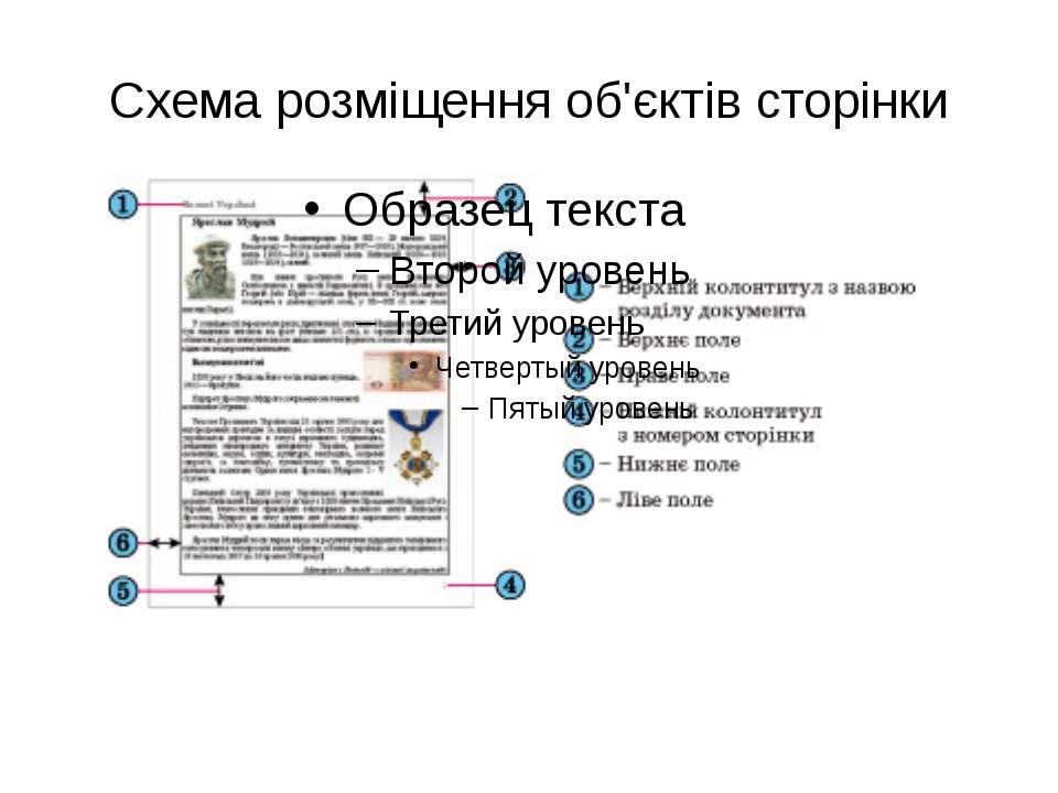 Схема розміщення об'єктів сторінки Інформатика 10 клас. Навчальна презентація...