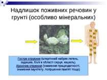 Надлишок поживних речовин у грунті (особливо мінеральних) Гостре отруєння (ал...