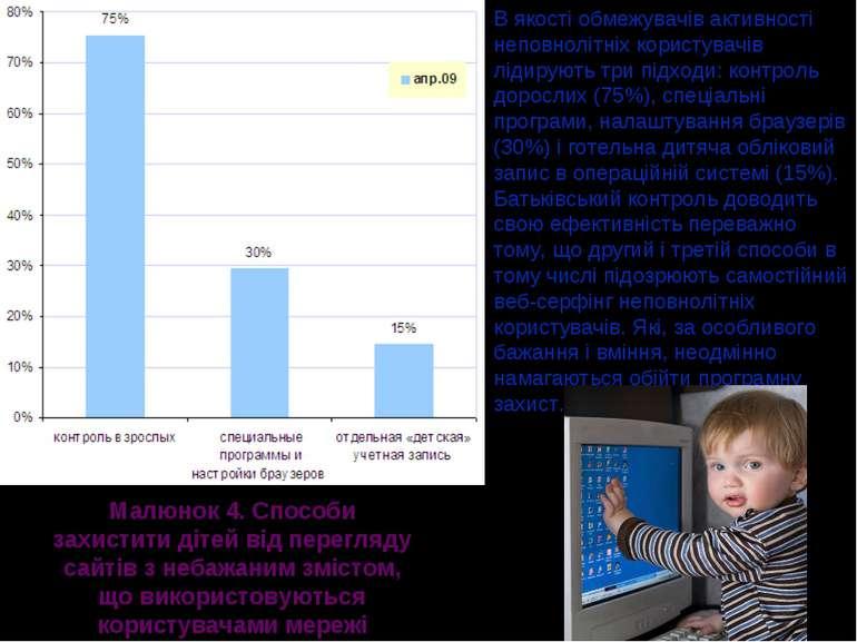 Малюнок 4. Способи захистити дітей від перегляду сайтів з небажаним змістом, ...