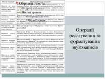 Операції редагування та форматування звукозаписів СЗОШ № 8 м.Хмельницького. К...