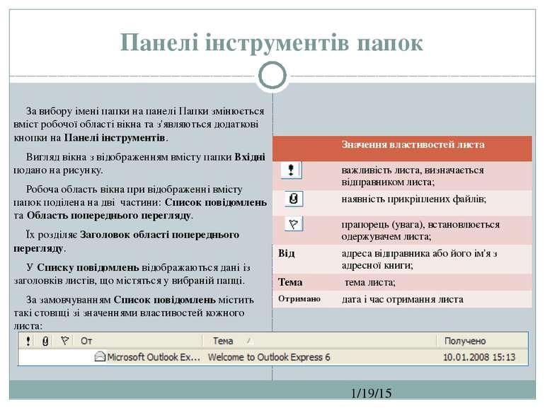 Панелі інструментів папок СЗОШ № 8 м.Хмельницького. Кравчук Г.Т. За вибору ім...