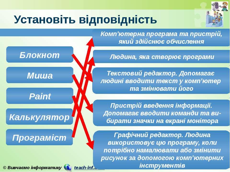 Установіть відповідність www.teach-inf.at.ua Блокнот Миша Paint Калькулятор П...