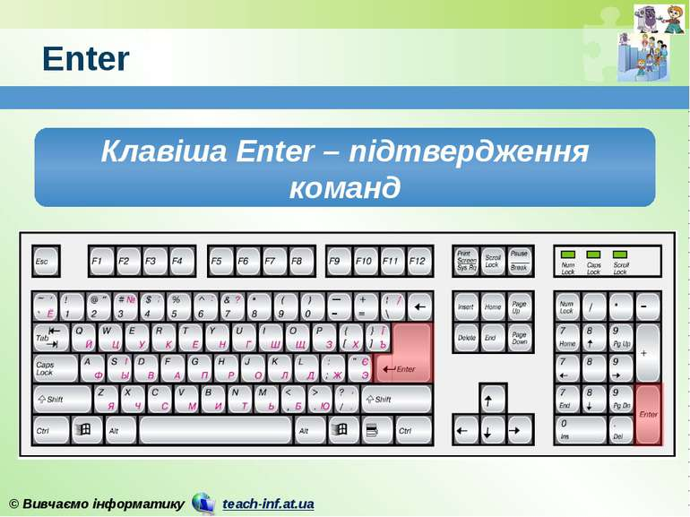 Enter Клавіша Enter – підтвердження команд © Вивчаємо інформатику teach-inf.a...