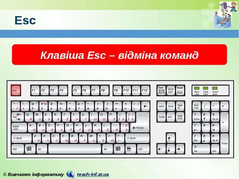 Esc Клавіша Esc – відміна команд © Вивчаємо інформатику teach-inf.at.ua