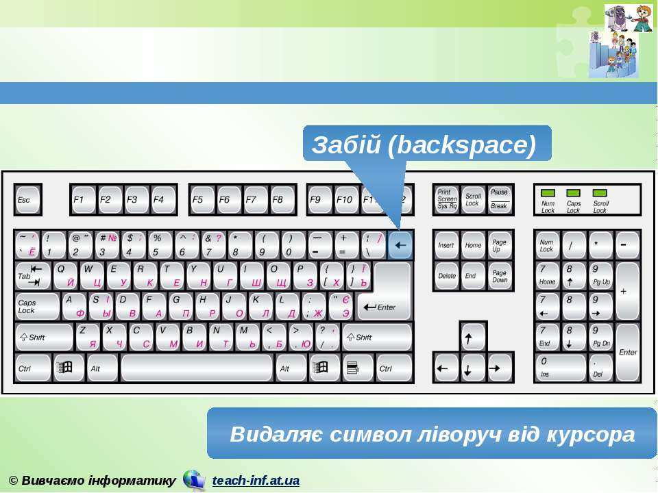 Забій (backspace) Видаляє символ ліворуч від курсора © Вивчаємо інформатику t...