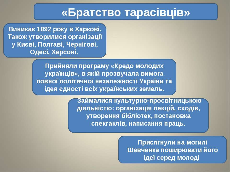«Братство тарасівців» Виникає 1892 року в Харкові. Також утворилися організац...