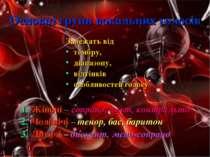 Основні групи вокальних голосів Жіночі – сопрано, альт, контральто Чоловічі –...