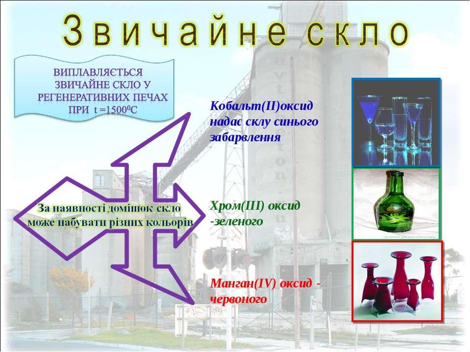 Кобальт(ІІ)оксид надає склу синього забарвлення Хром(ІІІ) оксид -зеленого Ман...