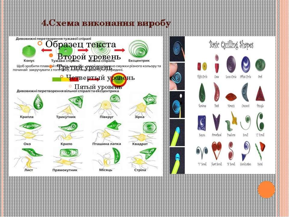 4.Схема виконання виробу